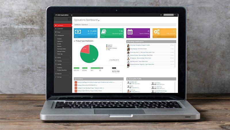 ADA Tech System