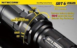 SRT 6 Smart Selector Ring