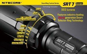Smart Selector Ring